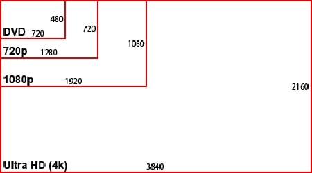 Technical characteristics AOC G2460VQ6